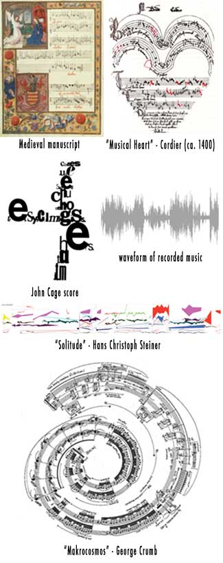 Graphic music notation
